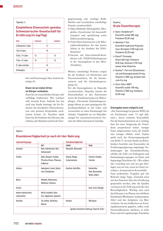 eisenmangel ernährung tabelle