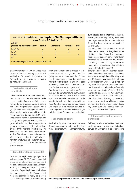 Impfungen Auffrischen Aber Richtig Rosenfluh Ch