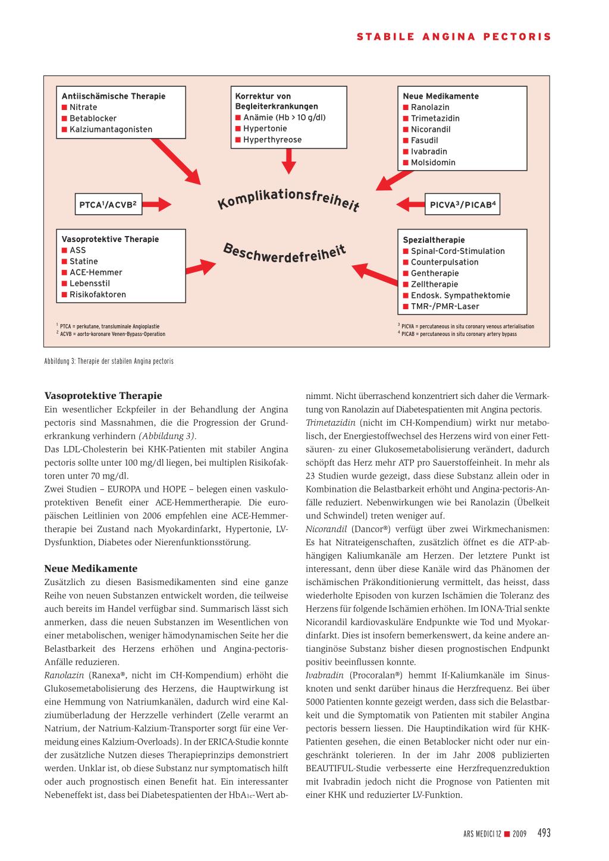 Tolle Herzmuskelgewebe Galerie - Anatomie Ideen - finotti.info