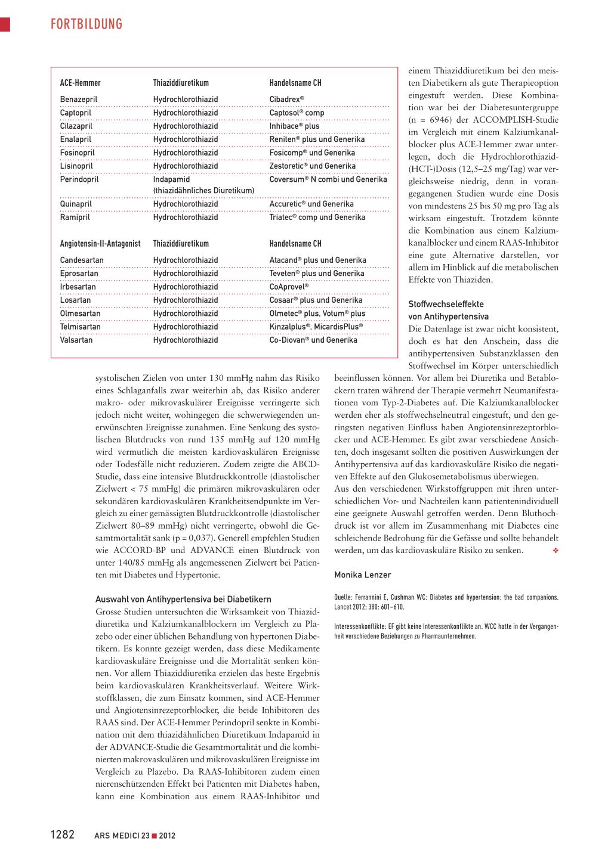 Diabetes und Hypertonie – ein gefährliches Gespann – Rosenfluh.ch