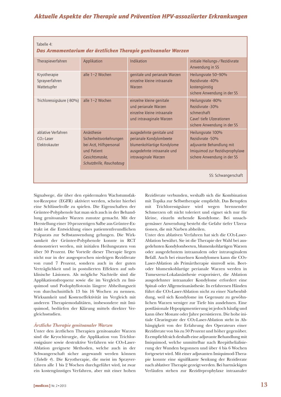 hpv gardasil vakcina mellékhatások