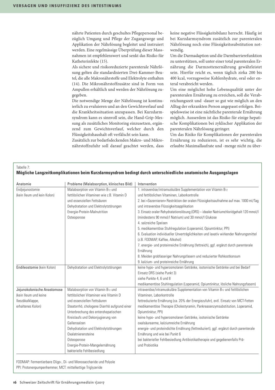 Darmversagen – Ernährungstherapie beim Kurzdarmsyndrom – Rosenfluh.ch