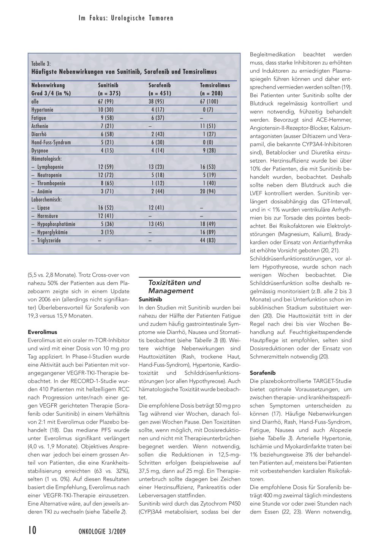 pdf Tensor