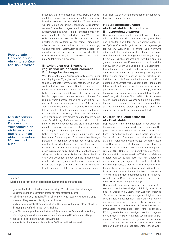 Schön Klare Drahtmuttern Fotos - Schaltplan-Ideen - mesoul.info