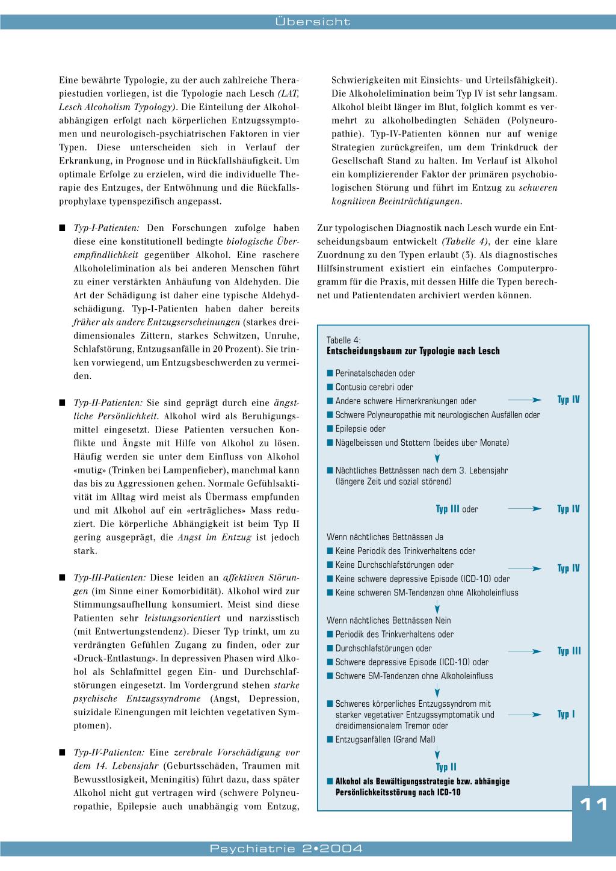 Diagnose und Behandlung der Alkoholabhängigkeit – Rosenfluh.ch