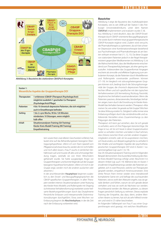 Cognitive Behavioral Analysis Sytem of Psychotherapy (CBASP