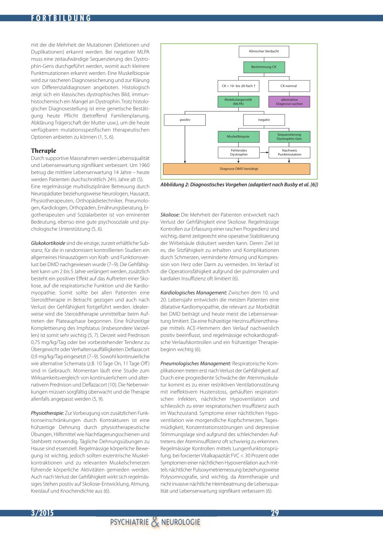 Diagnostik und Therapie der Muskeldystrophie Duchenne – Rosenfluh.ch
